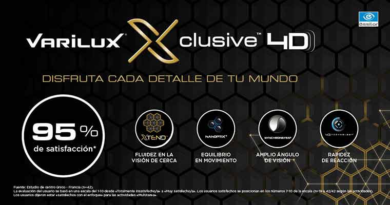 Varilux Xclusive 4D